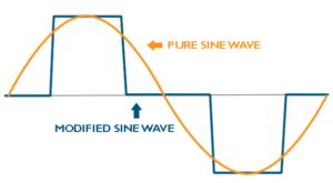 sine wave comparison